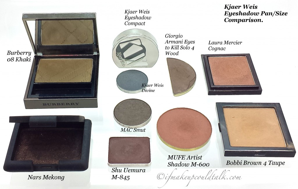 Comparison Eyeshadow Sizes.